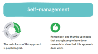 Self management