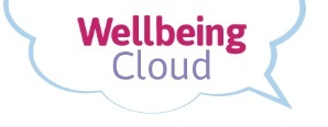 Wellbeing cloud logo